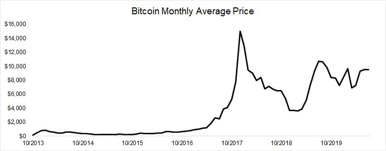 sunt piețele btc în siguranță bitcoin pro trader